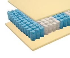 Matraskern van pocketvering met latex toplaag