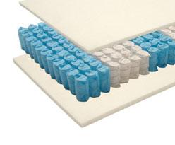 Matras Pocketvering Traagschuim : Matraskern voor een matras van cm hoog matraskern van