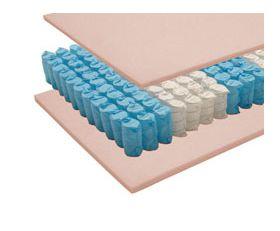 Pocketvering met koudschuim toplaag matraskern voor matras van 18 cm hoog