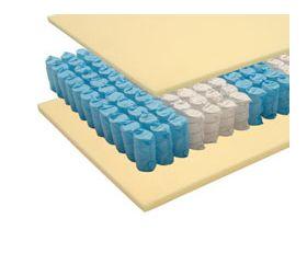 Pocketvering + latex toplaag matraskern voor matras van 18 cm hoog